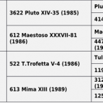 211 MIMA XIX